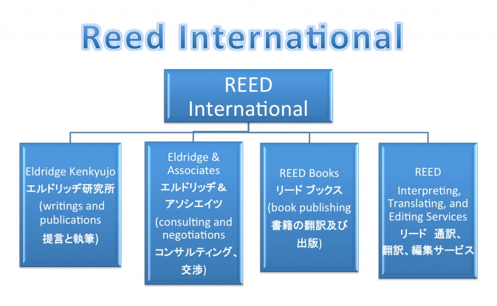 reed-international-plan-map
